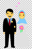 Vector Bride Couple Muslim and Muslimah (Islam People), at Transparent Effect Background