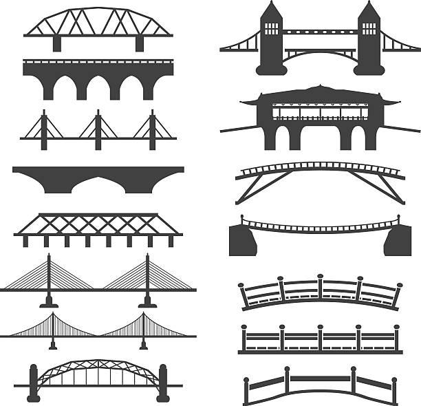 구름다리 아이콘 세트 - bridge stock illustrations