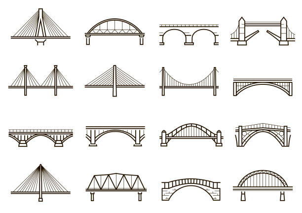 Bridges line icon set, city architecture construction vector art illustration