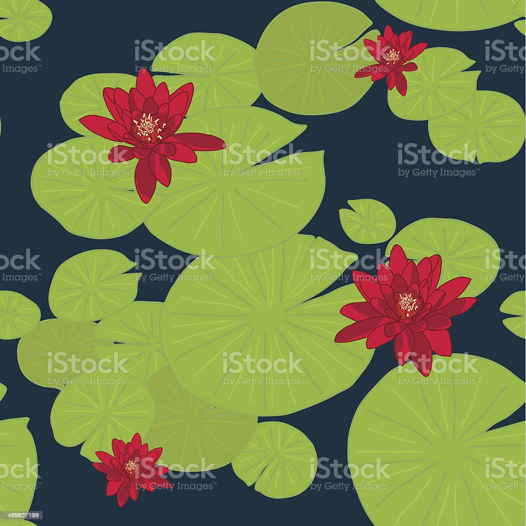 Bright backround with water lilies (or lotuses) in a lake vector art illustration