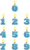Bright Birthday Celebration Number Candles - Striped Blue