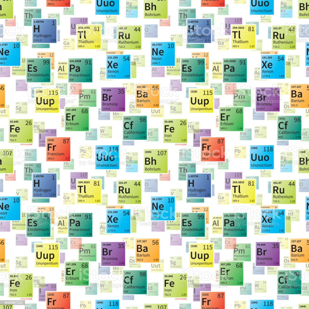 Bright colorful icons of chemical elements, seamless pattern vector art illustration