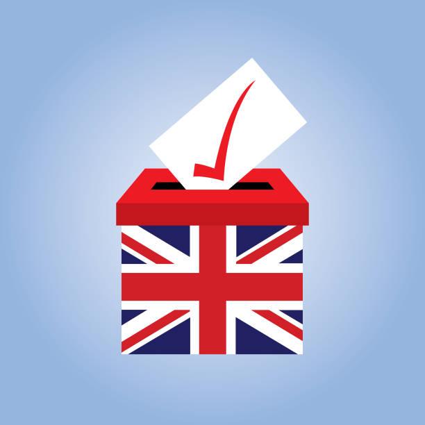 ilustraciones, imágenes clip art, dibujos animados e iconos de stock de icono urna británico - polling place