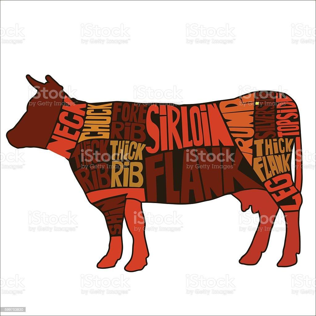 British cuts of beef diagram stock vector art more images of british cuts of beef diagram royalty free british cuts of beef diagram stock vector art pooptronica