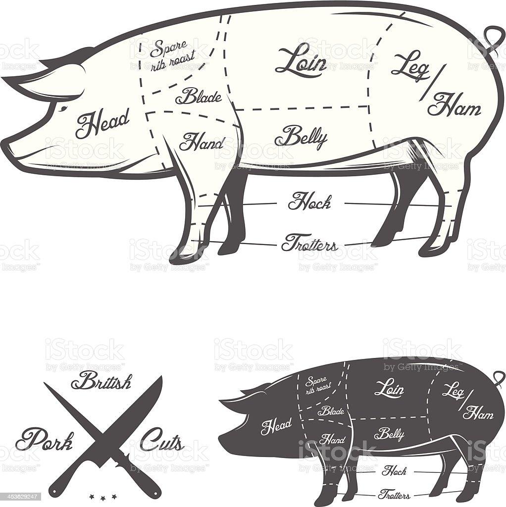 British (UK) cuts of pork vector art illustration
