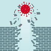 istock COVID-19 broke through the brick wall. 1218675319