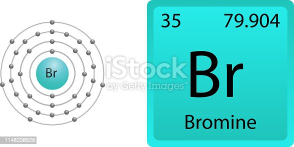 Bromine Atom electron Shell