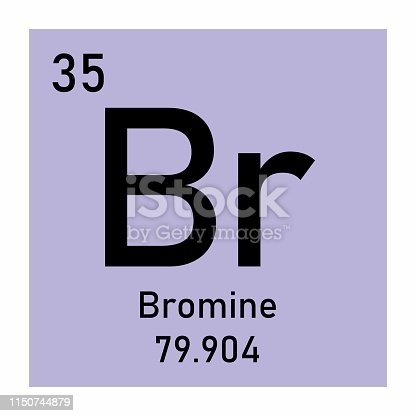 Illustration of the periodic table Bromine chemical symbol