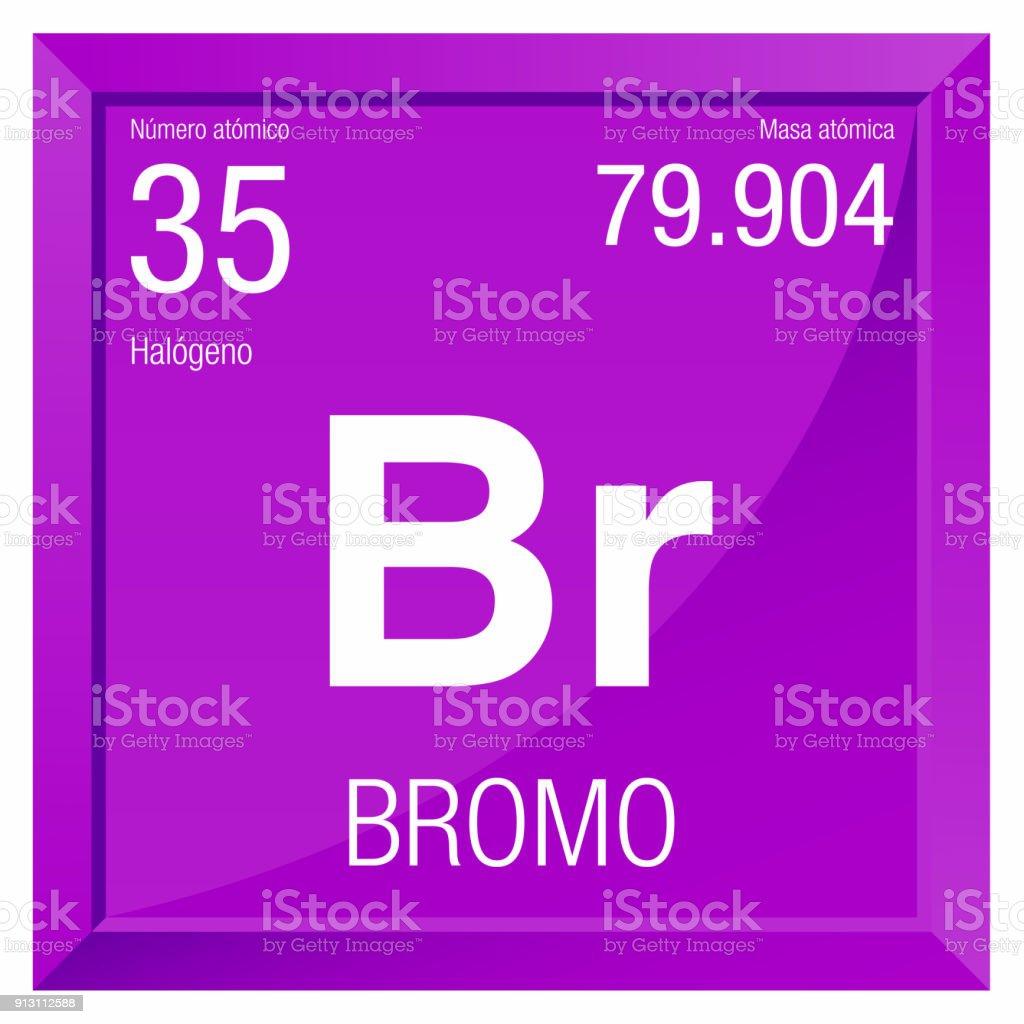Ilustracin de smbolo de bromo bromo en espaol elemento nmero 35 smbolo de bromo bromo en espaol elemento nmero 35 de la tabla peridica de urtaz Image collections
