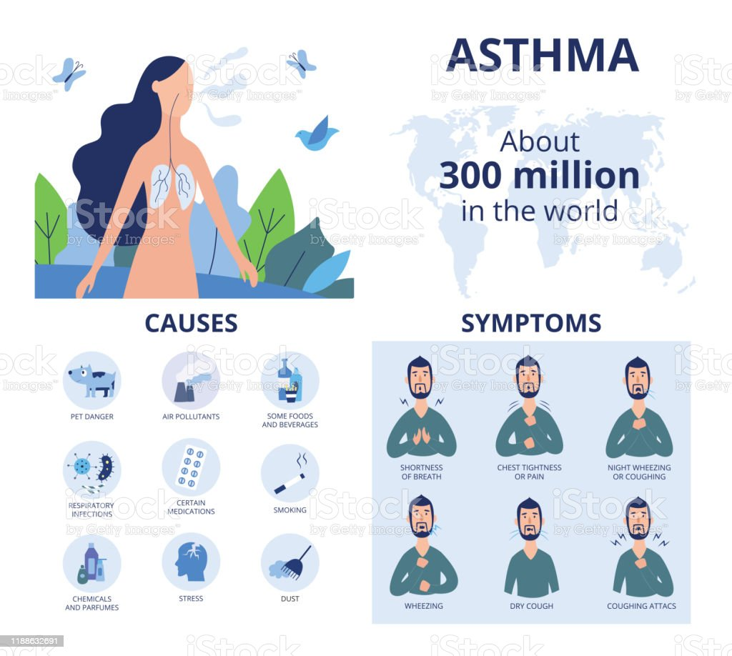 Bronchial Asthma Infographics In Flat Cartoon Style Stock ...