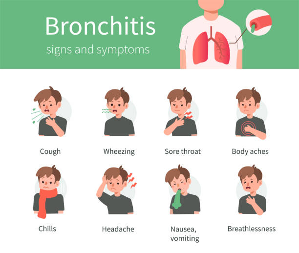 bronchitis Character have Bronchitis Disease Symptoms. Boy has Fever, Cough and other Respiratory Illness Signs. Virus and Infection. Medical Infographic about Disease. Flat Cartoon Vector Illustration. sore throat stock illustrations