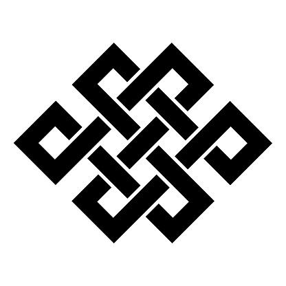 Buddhism endless knot symbol