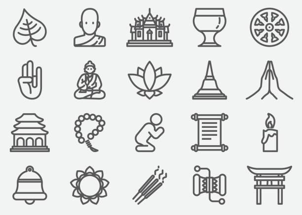 bildbanksillustrationer, clip art samt tecknat material och ikoner med buddhismen yoga line ikoner - stillsam scen