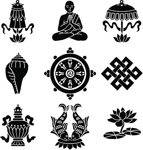 Royalty Free Tibet Clip Art Vector Images Illustrations Istock