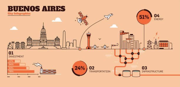 Buenos Aires City Flat Design Infrastructure Infographic Template vector art illustration