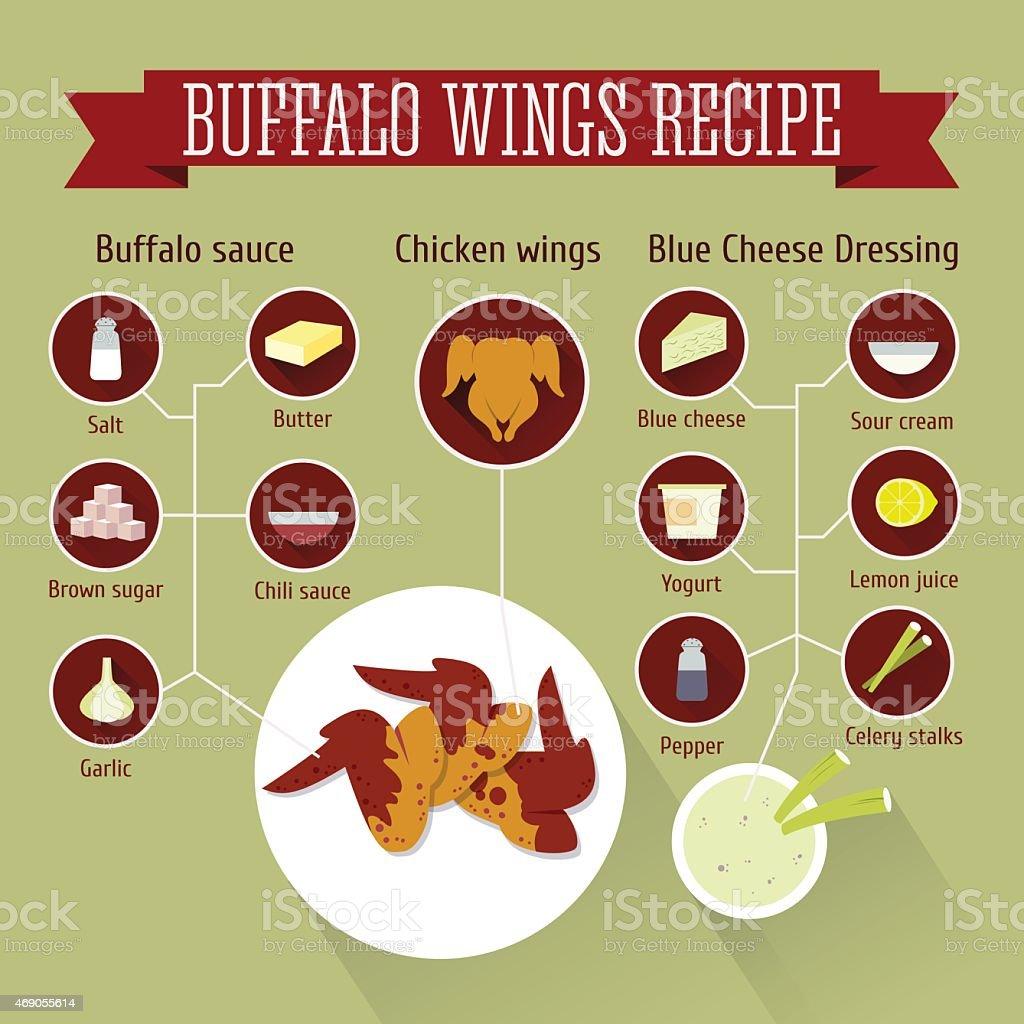 Buffalo wings recipe vector art illustration