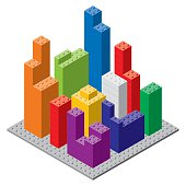 An isometric cityscape constructed from toy plastic building bricks.