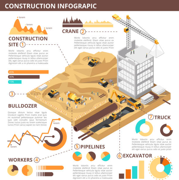 illustrations, cliparts, dessins animés et icônes de bâtiment construction 3d isométrique vecteur industrielle infographique - infographie industrie manufacture production