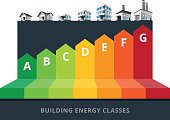 Infographic vector illustration of buildings energy efficiency classification with house, office and factory.