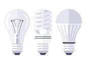 Bulb types flat design. Incandescent, fluorescent and LED lamp. Vector illustration