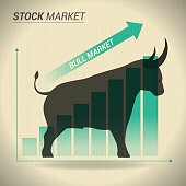 Bull market concept presents stock market with uptrend graph