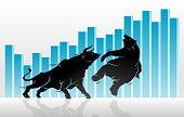 Bull versus Bear Graph Economy