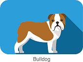 Breed dog standing on the ground, side, face rorward,  dog cartoon image series