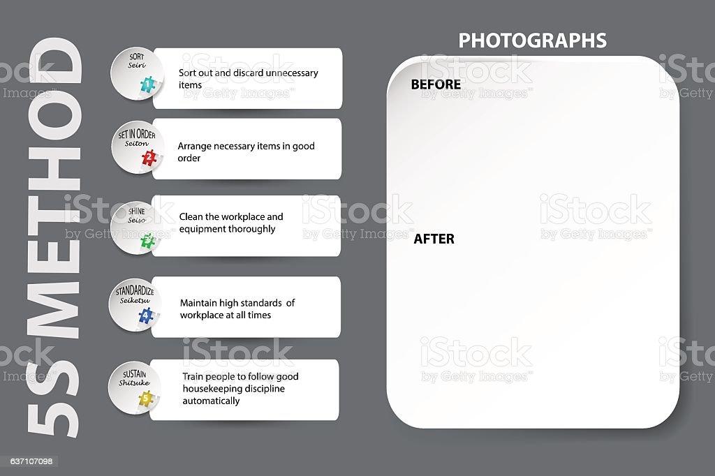 Bulletin Board for implementation of 5S method ベクターアートイラスト