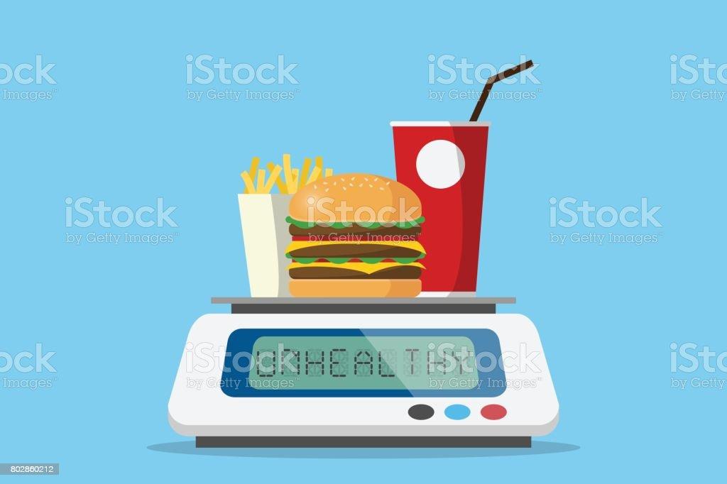 hambúrguer com batatas fritas em escala digital de peso com o conceito de palavra, dieta e saúde saudável e bebidas - ilustração de arte em vetor