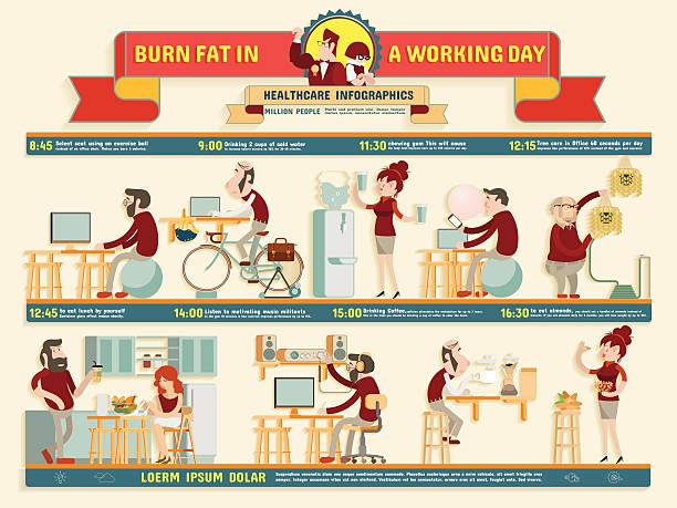 Burn fat in a working day Infographics vector art illustration