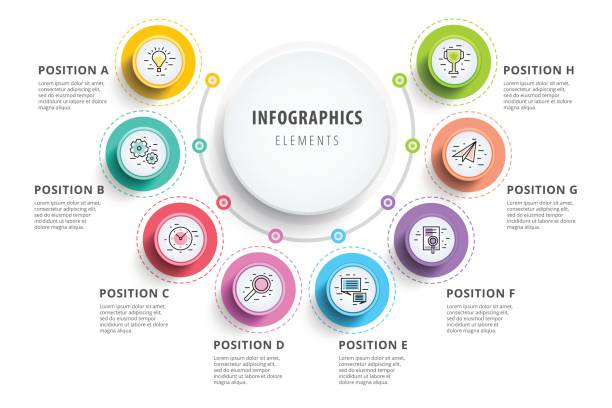 Business 8 step process chart infographics with step circles. Circular corporate graphic elements. Company presentation slide template. Modern vector info graphic layout design. Business 8 step process chart infographics with step circles. Circular corporate graphic elements. Company presentation slide template. Modern vector info graphic layout design. number 8 stock illustrations