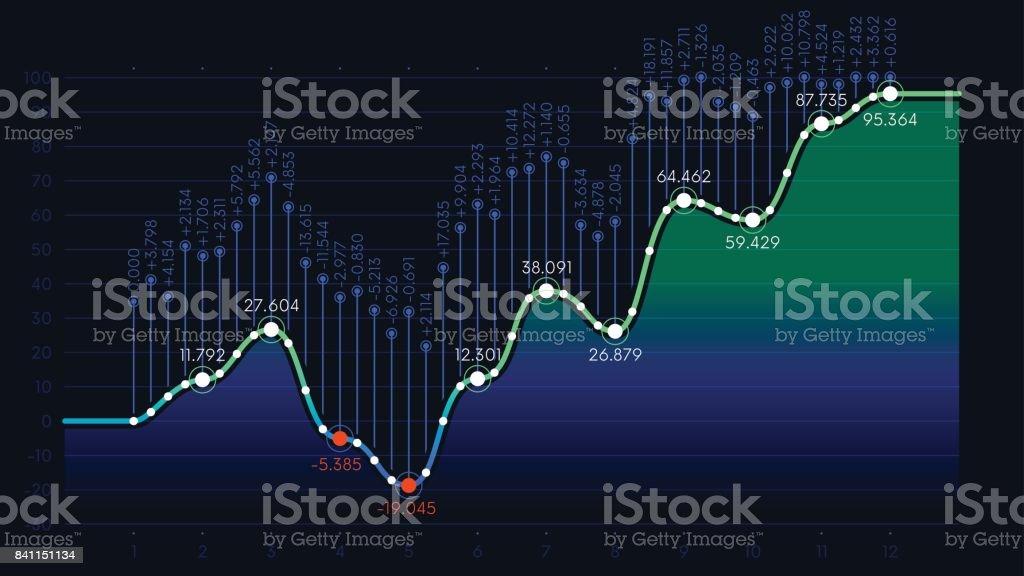 Entreprise, analyse statistiques financières écran, visualisation de données, vector background - Illustration vectorielle