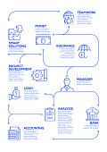 Business and Finance Vector Concept and Infographic Design Elements in Linear Style