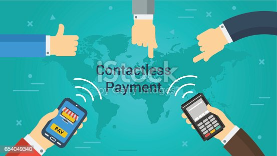 Vector horizontal banner of contactless payment. Hands holding smart phone and atm terminal. Other hands point to tihin banking operation in flat style on green-blue