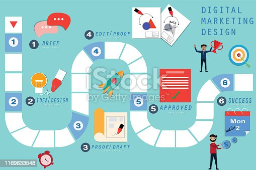 Business board game,Step to digital marketing infographic - Vector  Illustration  Business Concepts, Business, board game, infographic, digital marketing