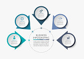 istock Business circle. timeline infographic icons designed for abstract background template 1200431249