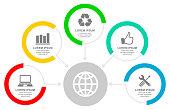 Business circular diagram, infographic vector template, web presentation