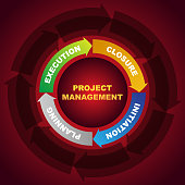 Vector of Business Concept Chart , Project Management with red color arrow background. EPS Ai 10 file format.