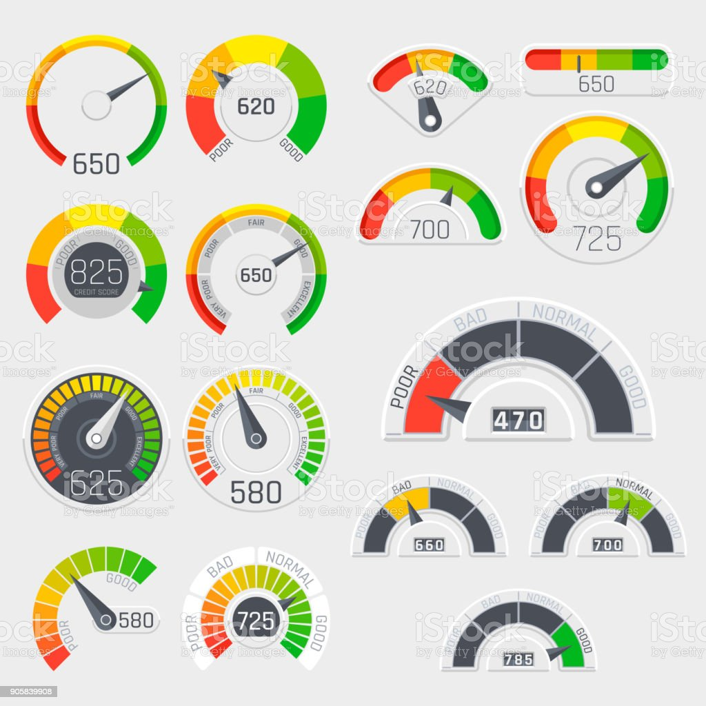 Business credit score vector speedometers customer satisfaction business credit score vector speedometers customer satisfaction indicators with poor and good levels royalty colourmoves