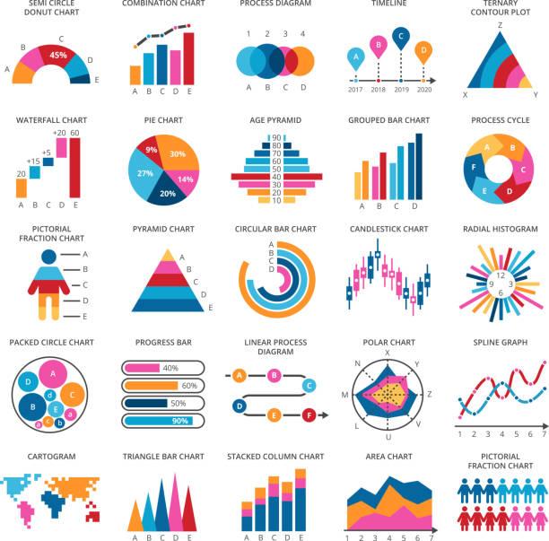 illustrations, cliparts, dessins animés et icônes de graphiques de données commerciales. tableaux financiers et commerciaux de vecteur - infographie visualisation de données