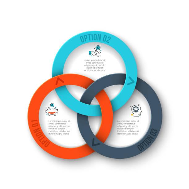 illustrations, cliparts, dessins animés et icônes de visualisation de données d'entreprise. anneaux abstraits de diagramme cyclique avec 3 étapes, des options, des pièces ou des processus. modèle d'affaires de vecteur pour la présentation. concept créatif pour infographie. - bague