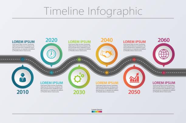 stockillustraties, clipart, cartoons en iconen met visualisatie van zakelijke gegevens. tijdlijn infographic pictogrammen ontworpen voor abstracte achtergrond sjabloon - infographic