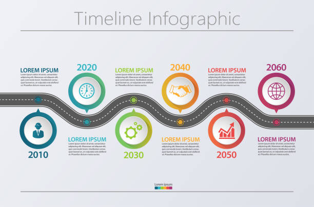 ilustrações de stock, clip art, desenhos animados e ícones de business data visualization. timeline infographic icons designed for abstract background template - road