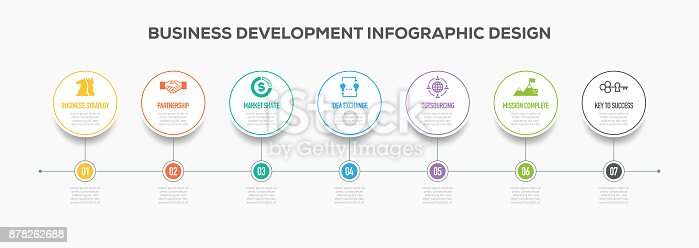 istock Business Development Infographics Timeline Design with Icons 878262688