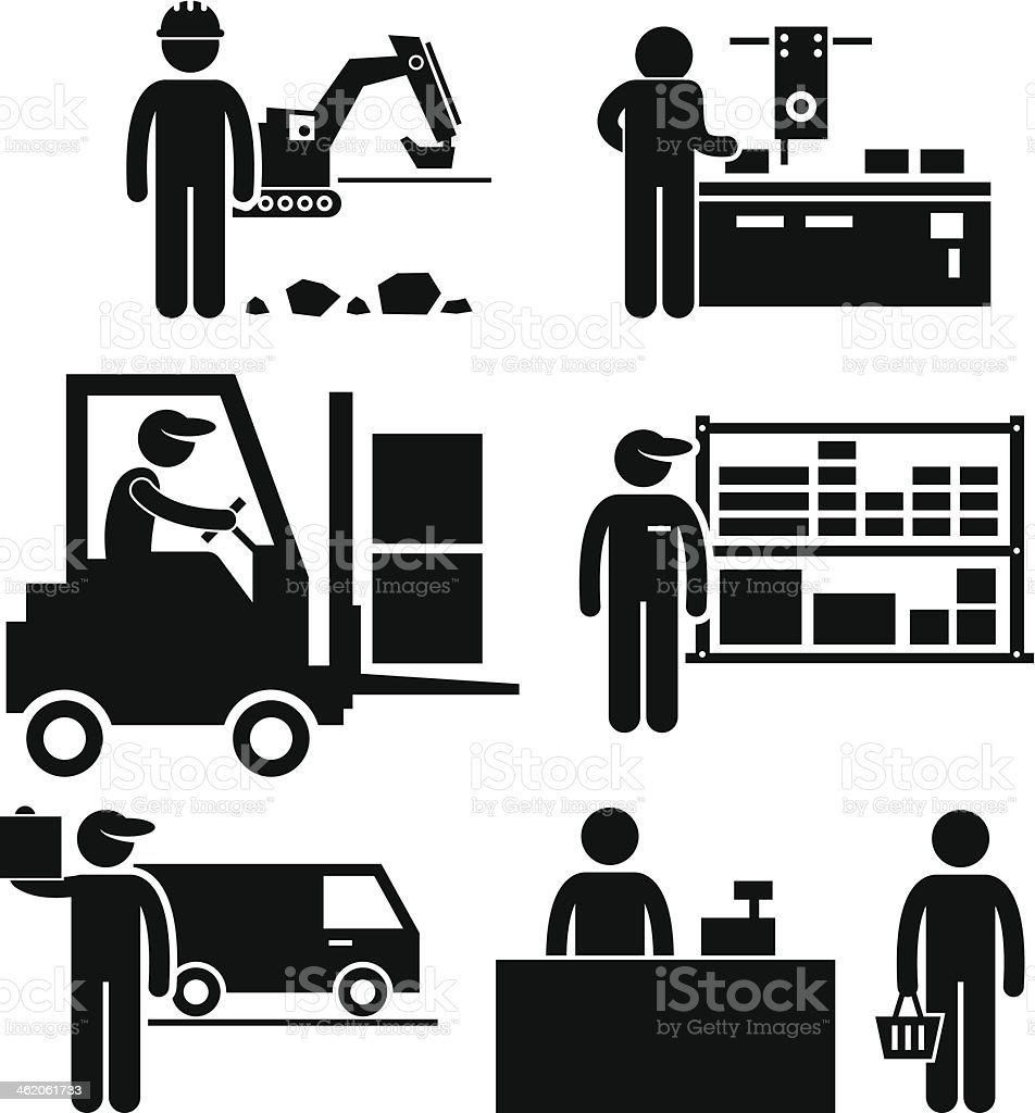 Business Ecosystem between Manufacturer, Distributor, Wholesaler, Retailer, and Consumer vector art illustration
