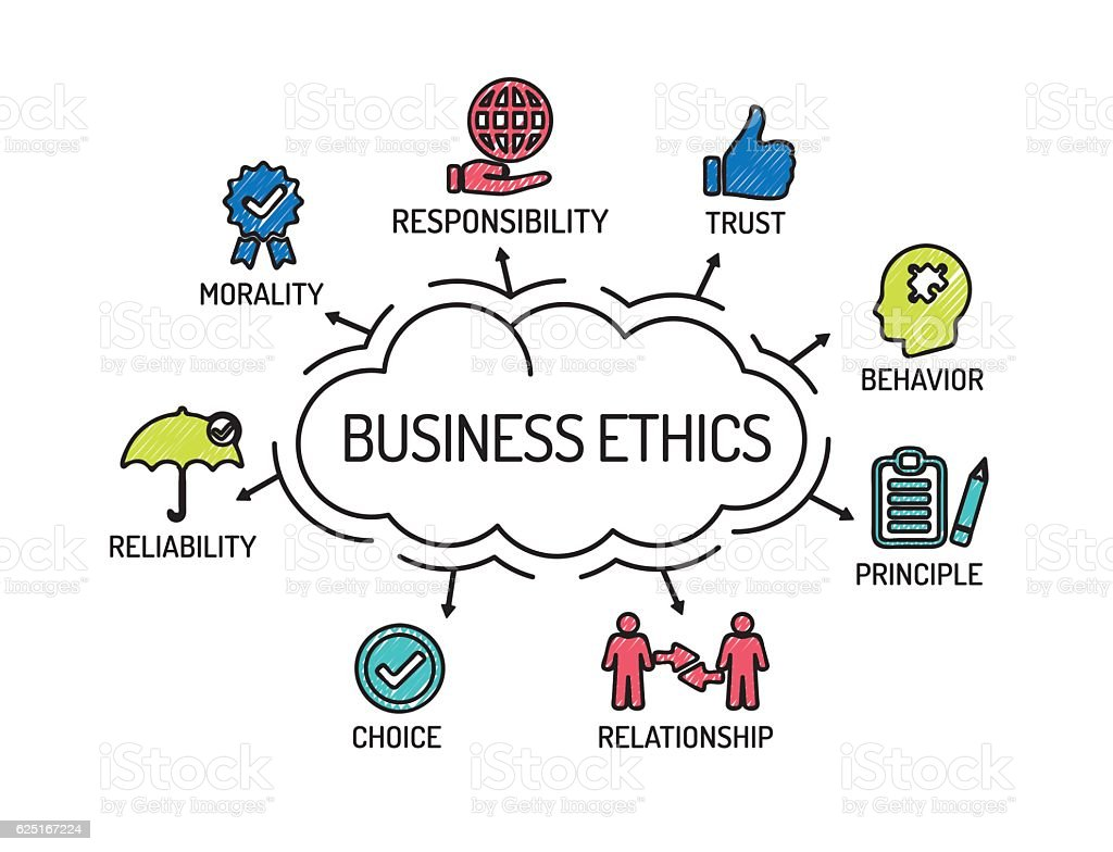 Line Drawing Method Ethics : Business ethics chart with keywords and icons sketch stock