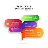 Business Ethics Infographic Design Template with Icons and 5 Options or Steps for Process diagram, Presentations, Workflow Layout, Banner, Flowchart, Infographic.