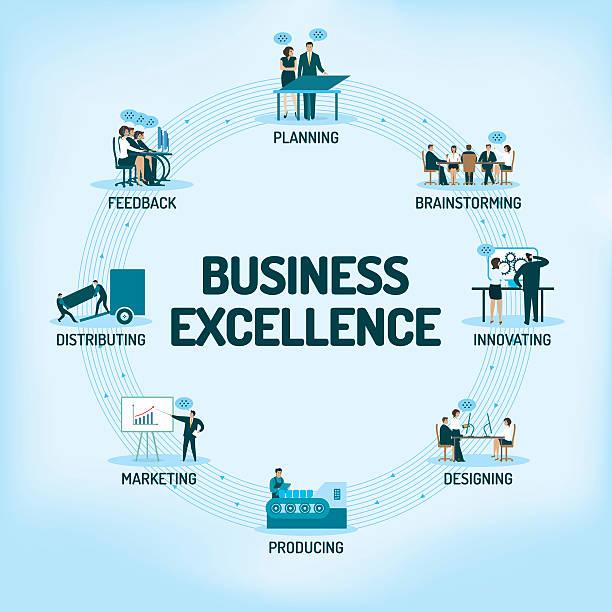business excellence - frachtpaletten stock-grafiken, -clipart, -cartoons und -symbole