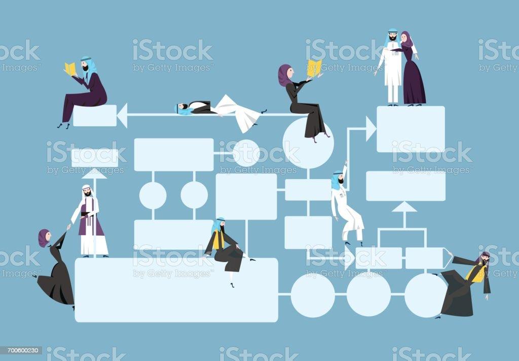 Diagrama de flujo de negocio, diagrama de proceso gestión con caracteres árabes obispados. Ilustración de vector sobre fondo azul. - ilustración de arte vectorial