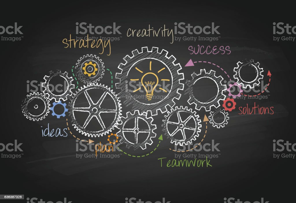 Business Gears and Success Plan vector art illustration